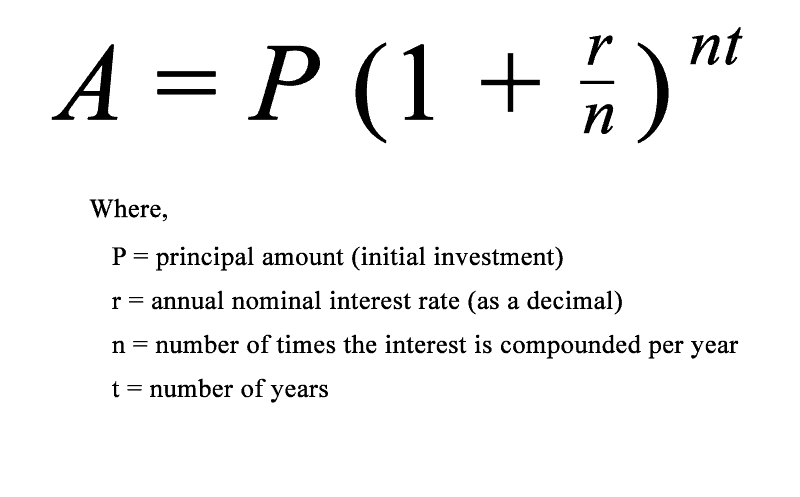 Why Compound Interest Isn't As Powerful As You Think - InvestmentZen